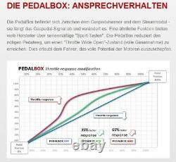 Dte Système Pedal Box 3S Pour Honda Civic FN1 2007-2010 1.8L I-Vtec Type S R4 10