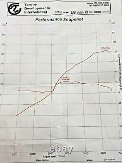 Jdm 2004 Honda Civic Type-R EP3 K20A Moteur Changement With Lsd Vitesse (228 HP)