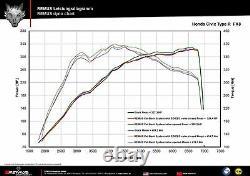 Remus Volets Sport Échappement Honda Civic Type R FK8 320PS